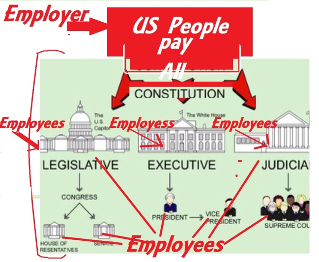 US People Pay All